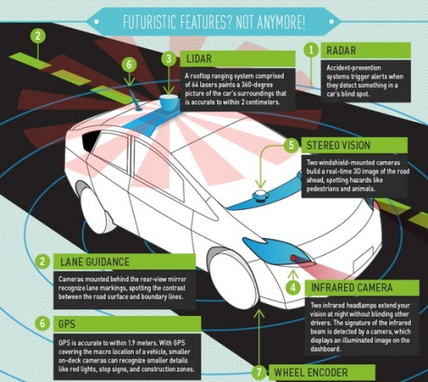 4-infographics-and-videos-to-better-understand-driverless-cars-01_zps8c8e6402